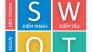 Phân tích SWOT là gì?
