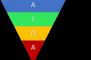 Công thức marketing AIDA và 8 loại tiêu đề thu hút bất kỳ ai