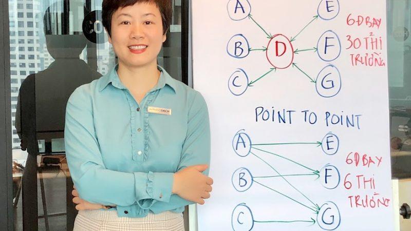 Mô hình phân phối, bài học từ mô hình Hub & Spoke hay Point to Point của ngành Hàng không!!!