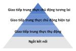 3 Cấp độ của giao tiếp trung thực