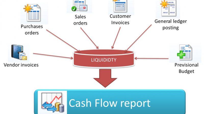 Phần mềm quản lý dòng tiền
